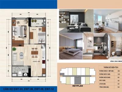 Đầu tư căn hộ cho thuê siêu lợi nhuận tại TP Thanh Hóa với  Eurowindow Tower