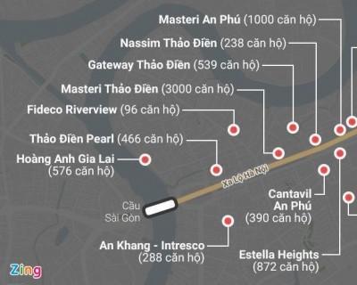 Chung cư dày đặc tuyến metro Bến Thành - Suối Tiên